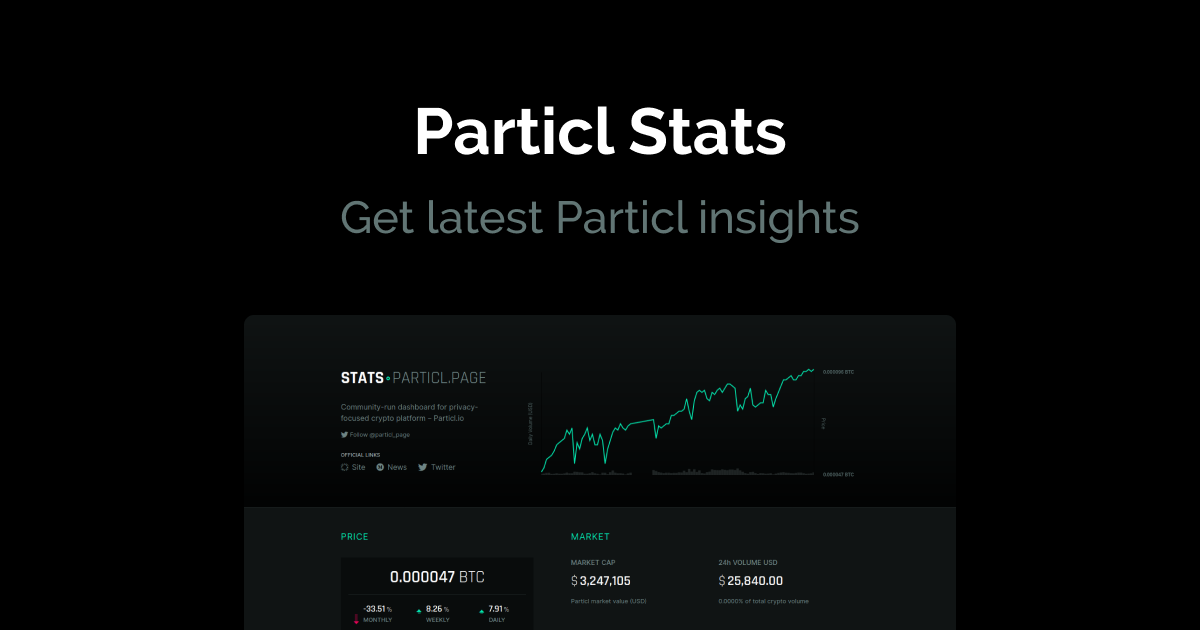 image from Stats Dashboard